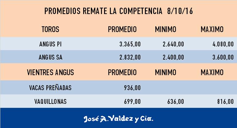 proimedios-la-competencia
